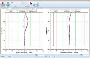 Phần mềm báo cáo và lập số liệu quan trắc chuyển vị ngang, chuyển vị tường vây, đo nghiêng